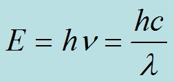 Einstein-Planck equation shows that light energy is related to its wavelength