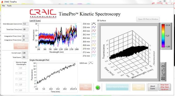 Kinetic spectroscopy software for microspectroscopy
